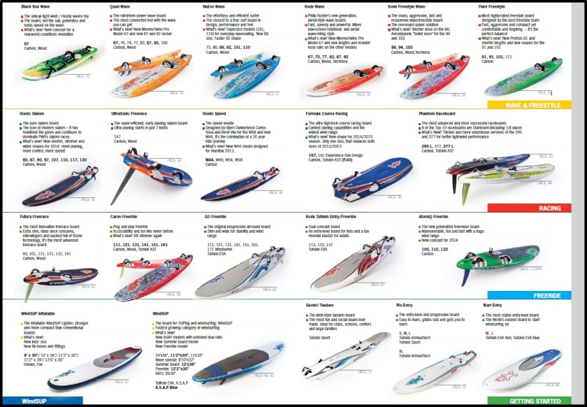 catalogue Starboard 2014