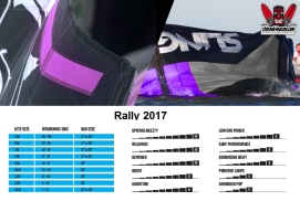 2017_RALLY_BOMBER_SUPPORT