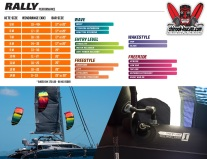 2019_SS_RALLY_Kite_Wind+Ratings_Tech