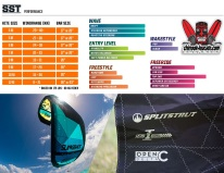 2019_SS_SST_Kite_Wind+Ratings_Tech