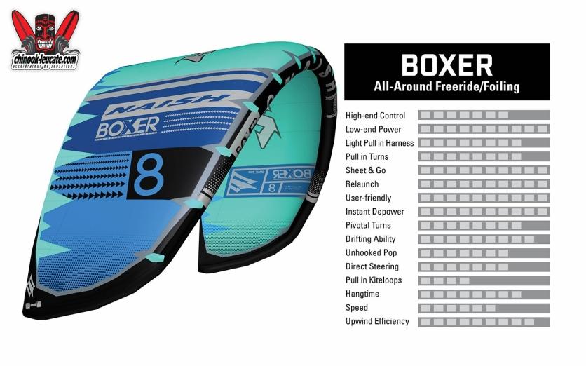 2020_21KB_KiteCharacteristics_Boxer